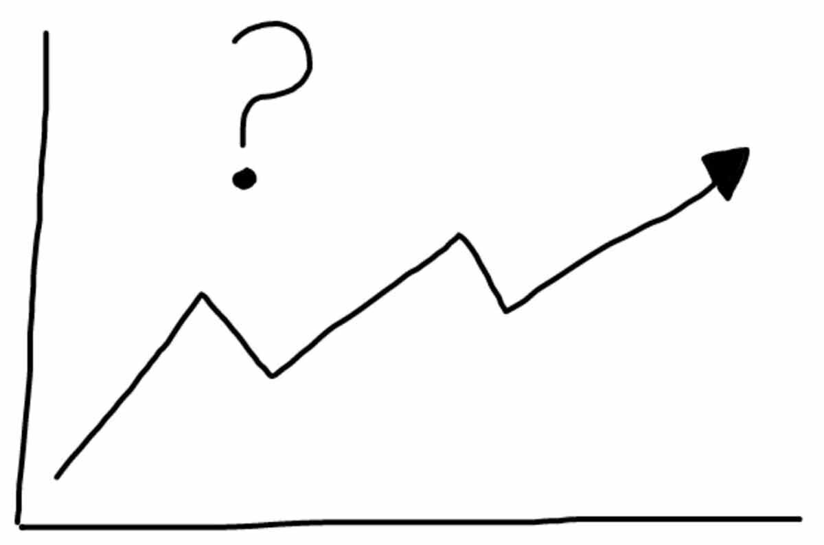Sketch of an upward trendline graph with a question mark