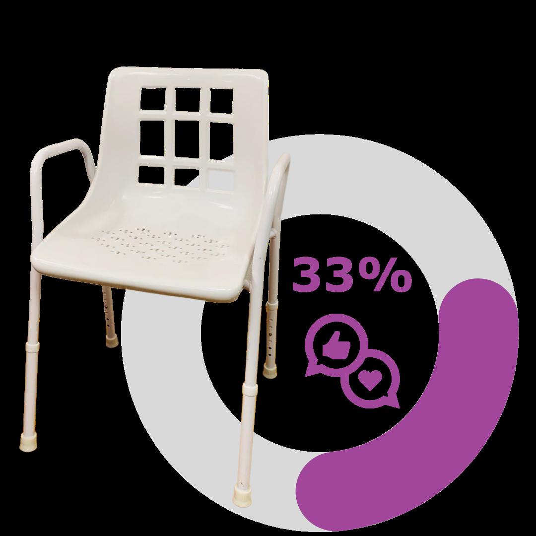 WHITE SHOWER CHAIR - 33%